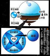 L'Univers dans le Chōzenshū 1