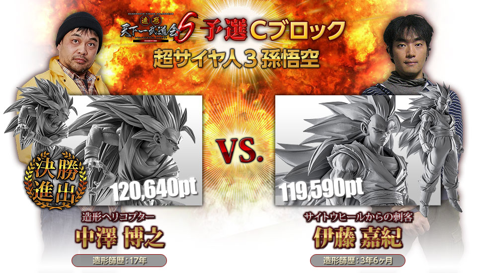 vote_z-tenkaichi6_block_c